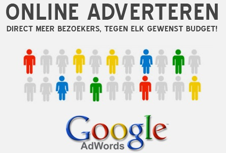 google adwords tegoed
