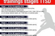 Menereis Tranings Stages